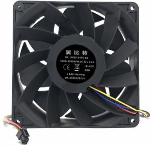 вентиляторы 140-150 мм